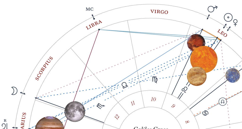 A cropped view of an illustrated astrological chart. The chart is divided in slices and the moon is close to the edge of one of the slices.